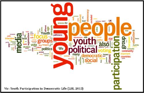 Socialna varnosti mladih je pogoj za demokratično udeležbo prek interneta